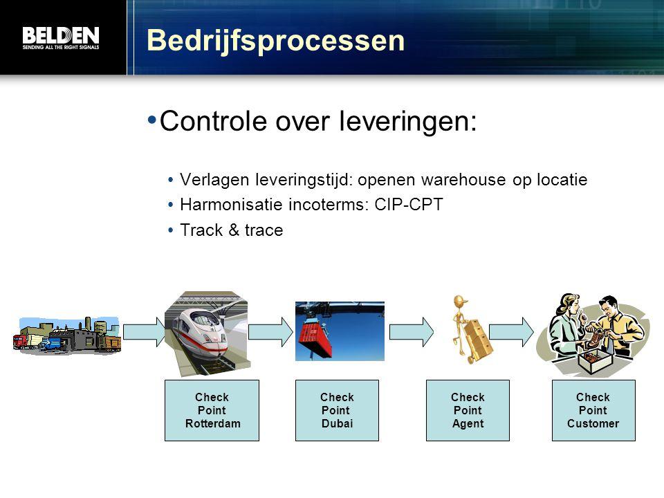Bedrijfsprocessen Controle over leveringen: