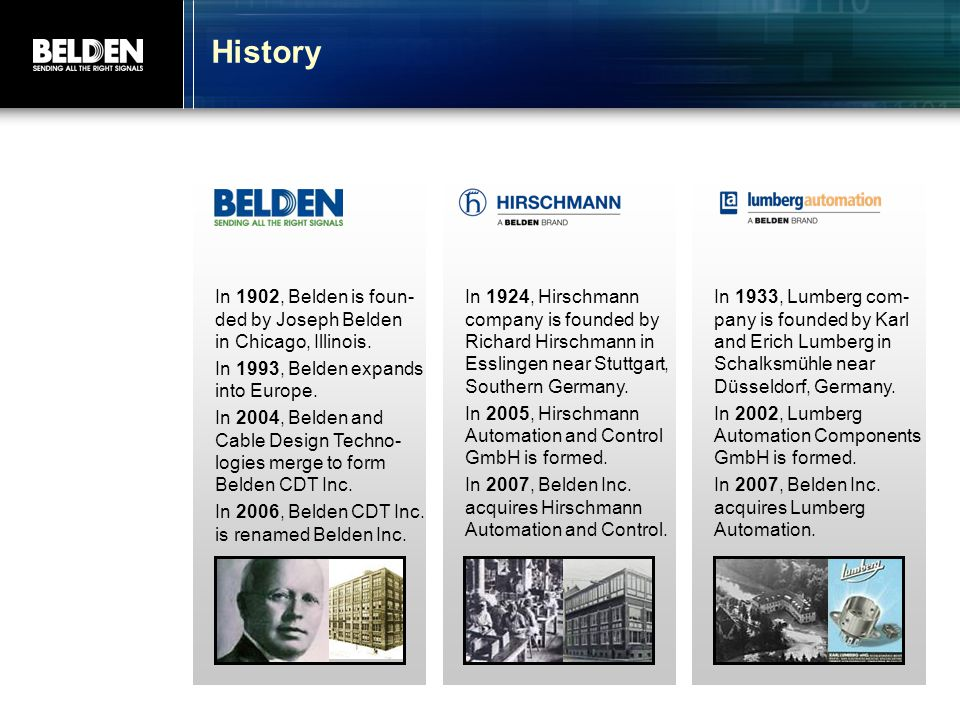 History In 1902, Belden is foun-ded by Joseph Belden in Chicago, Illinois. In 1993, Belden expands into Europe.