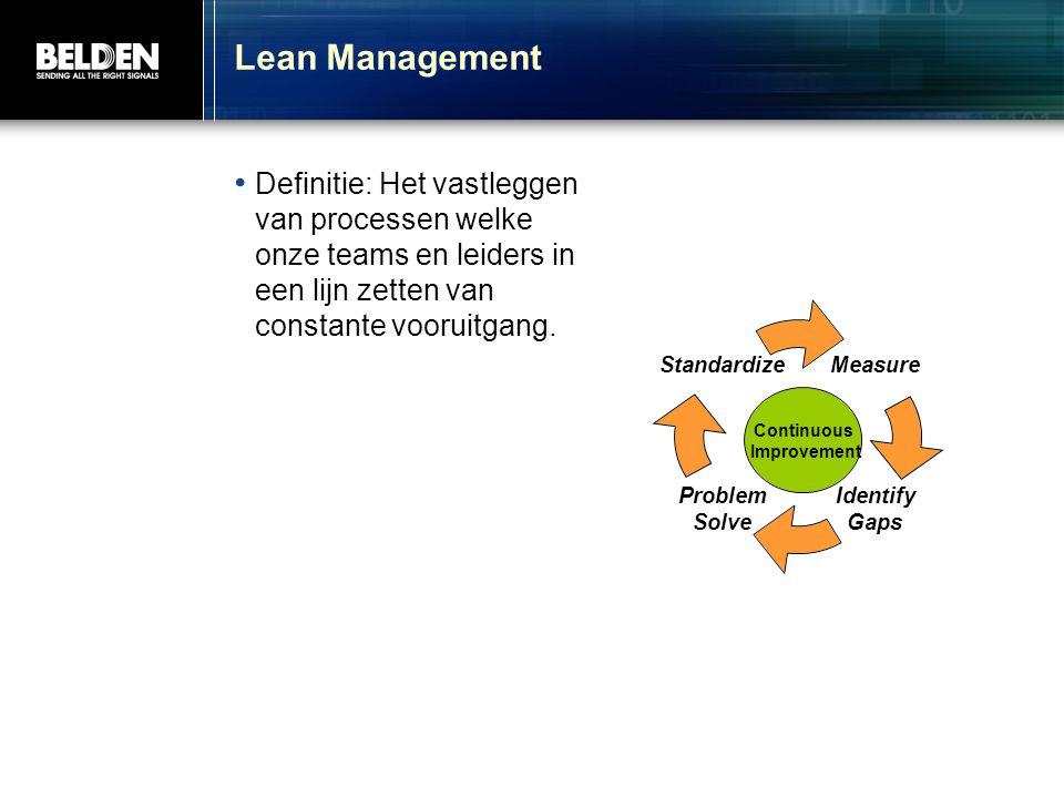 Lean Management Definitie: Het vastleggen van processen welke onze teams en leiders in een lijn zetten van constante vooruitgang.