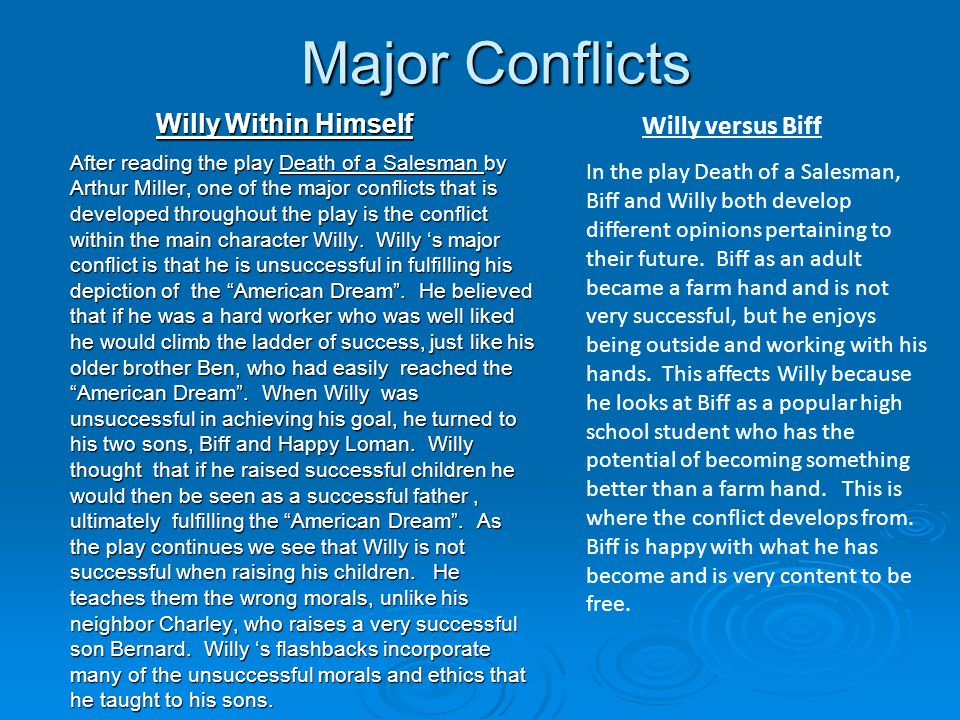 Major Conflicts Willy Within Himself Willy versus Biff