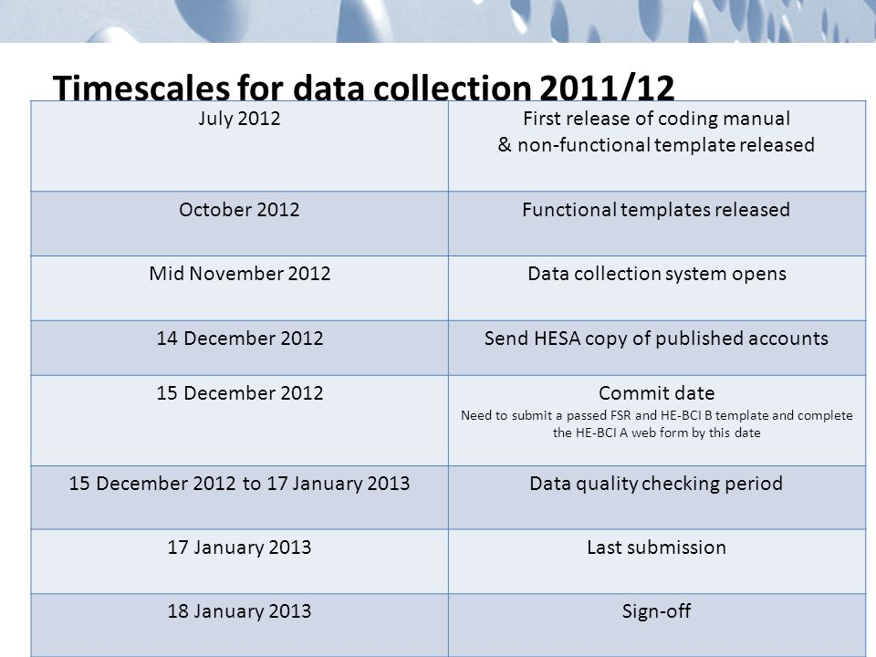 Timescales for data collection 2011/12
