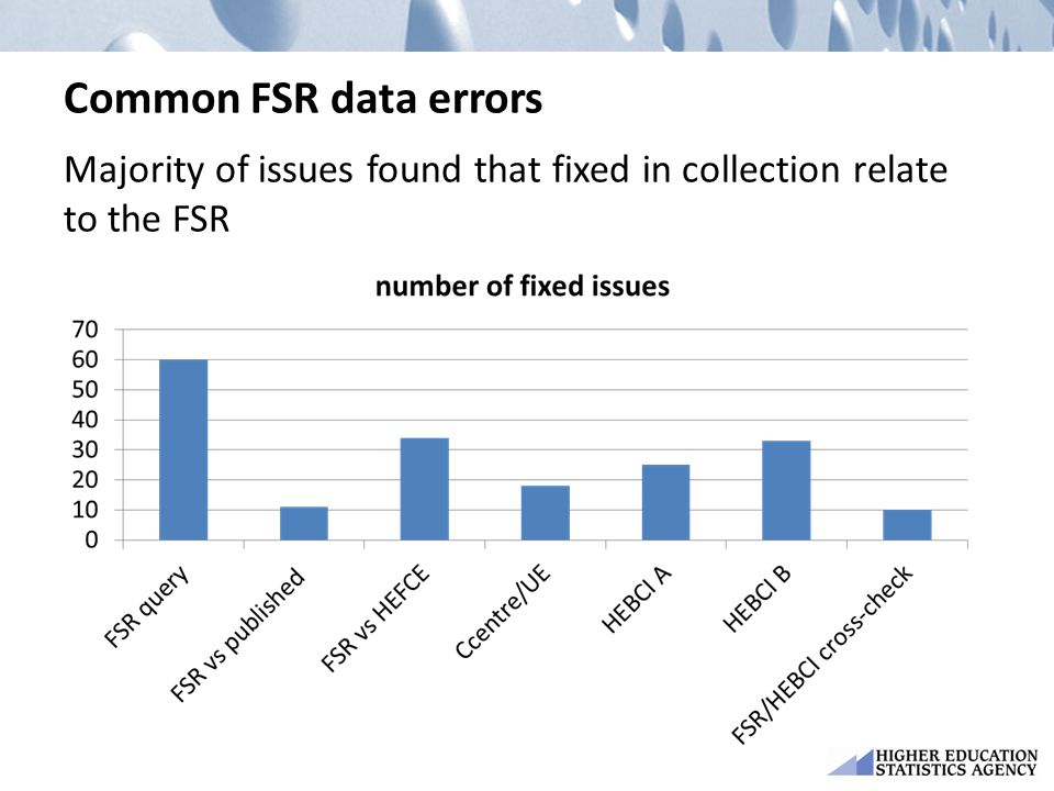 Common FSR data errors Majority of issues found that fixed in collection relate to the FSR