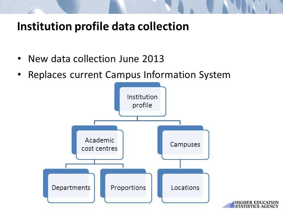 Institution profile data collection