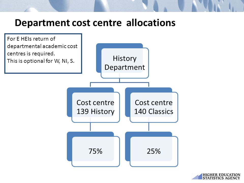 Department cost centre allocations