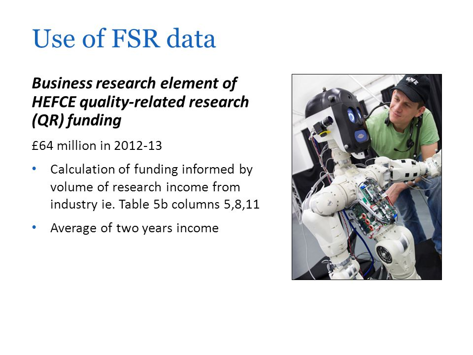 Use of FSR data Business research element of HEFCE quality-related research (QR) funding. £64 million in 2012-13.