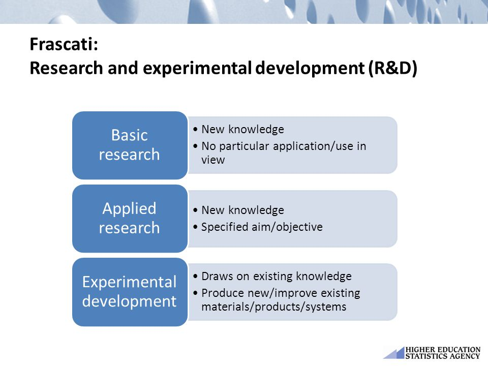 Frascati: Research and experimental development (R&D)