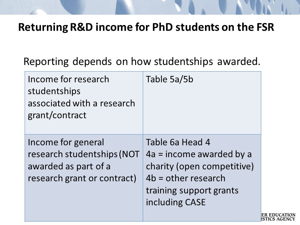 Returning R&D income for PhD students on the FSR