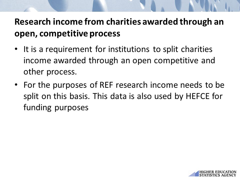 Research income from charities awarded through an open, competitive process