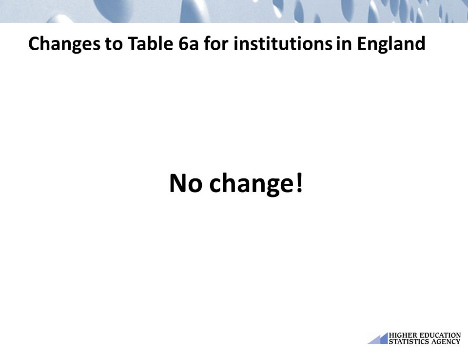 Changes to Table 6a for institutions in England