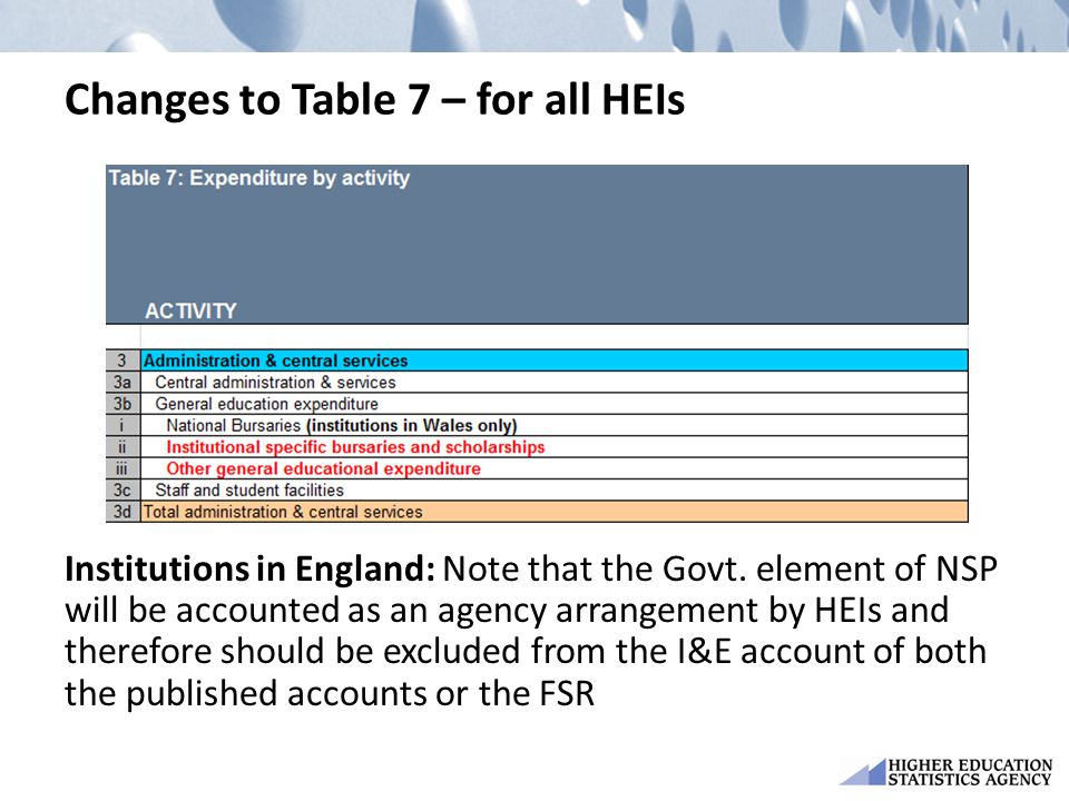 Changes to Table 7 – for all HEIs