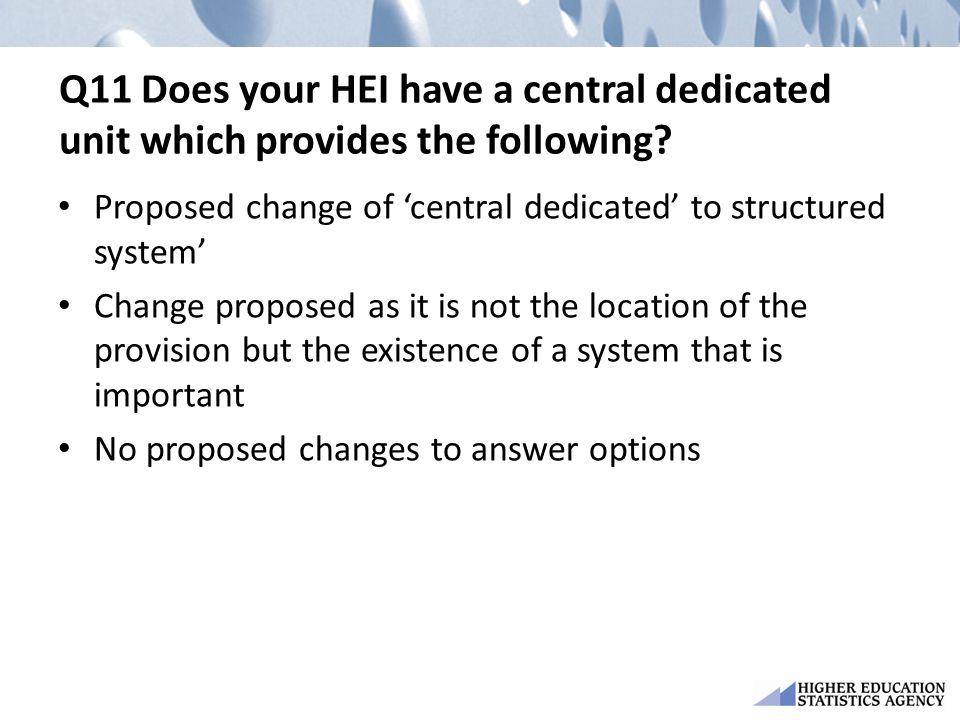 Q11 Does your HEI have a central dedicated unit which provides the following