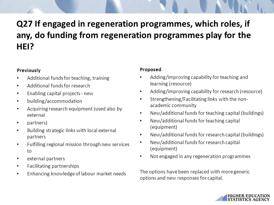 Q27 If engaged in regeneration programmes, which roles, if any, do funding from regeneration programmes play for the HEI