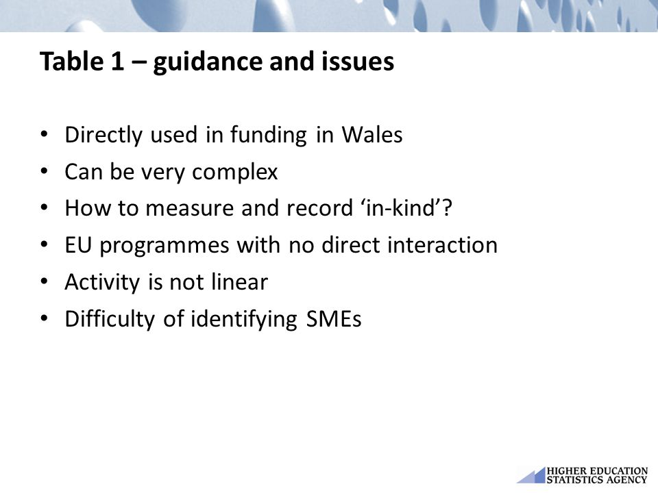 Table 1 – guidance and issues