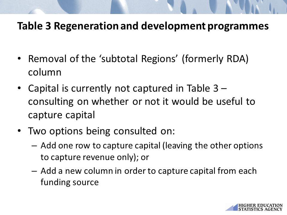 Table 3 Regeneration and development programmes