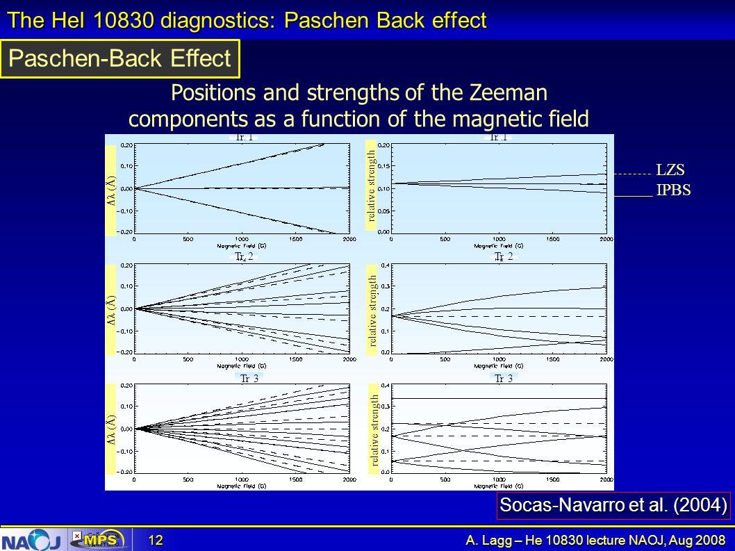 The HeI 10830 diagnostics: Paschen Back effect