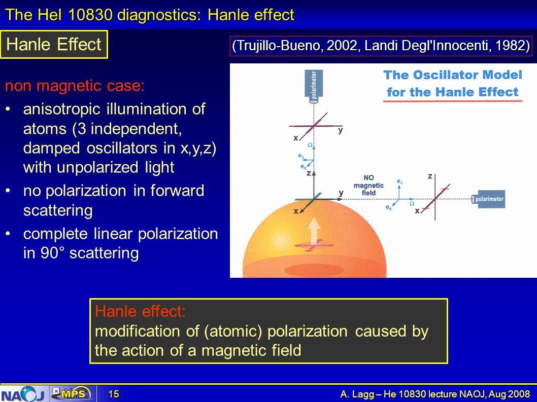 The HeI 10830 diagnostics: Hanle effect