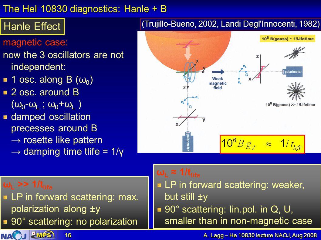 The HeI 10830 diagnostics: Hanle + B