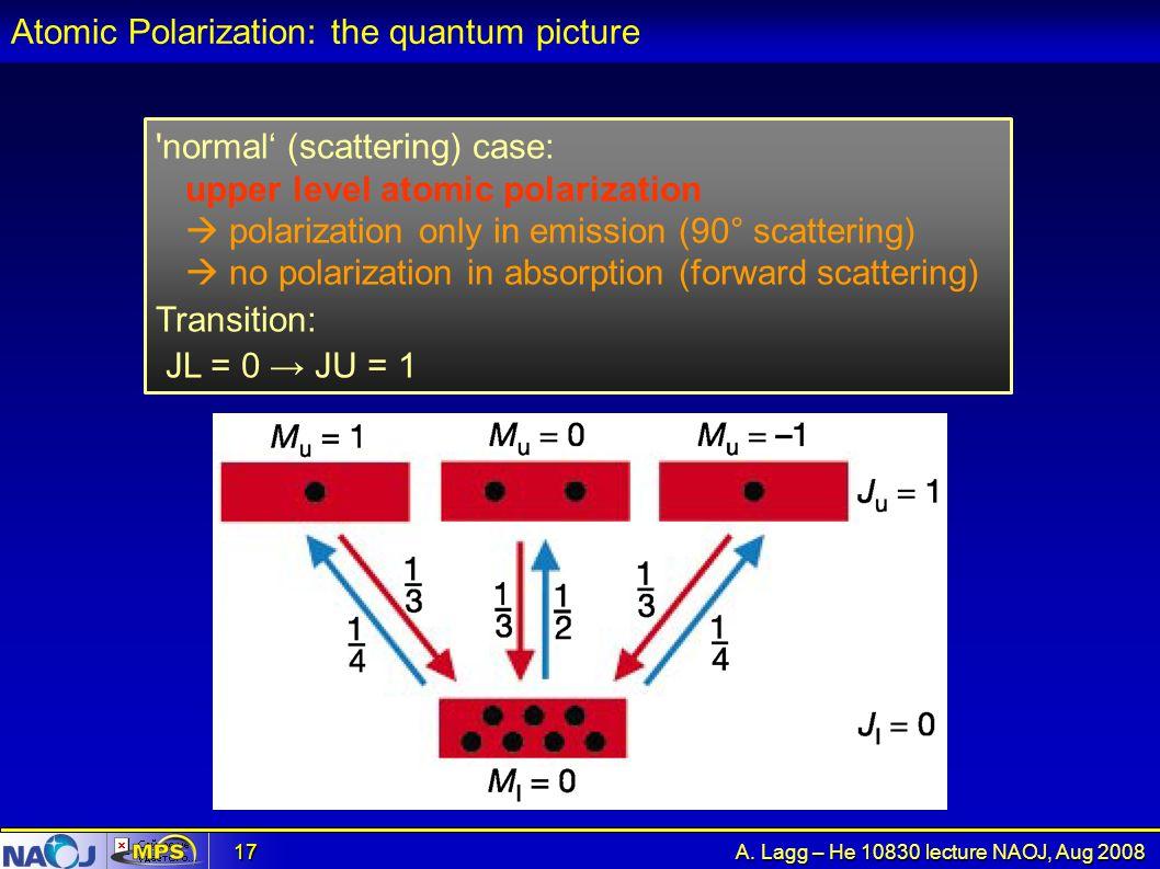 Atomic Polarization: the quantum picture