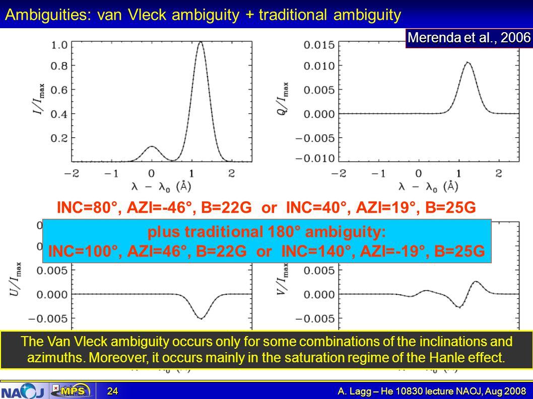 Ambiguities: van Vleck ambiguity + traditional ambiguity