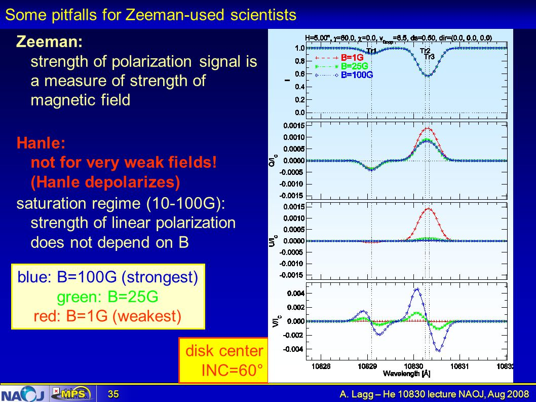 Some pitfalls for Zeeman-used scientists