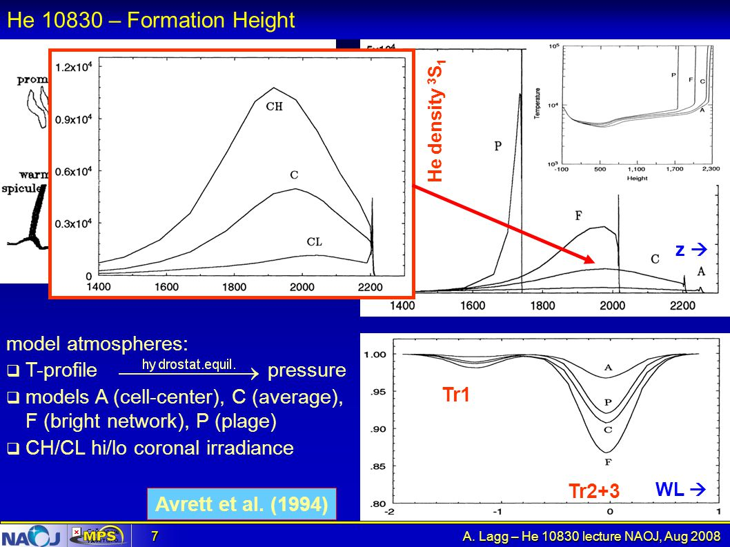 He 10830 – Formation Height model atmospheres: T-profile pressure
