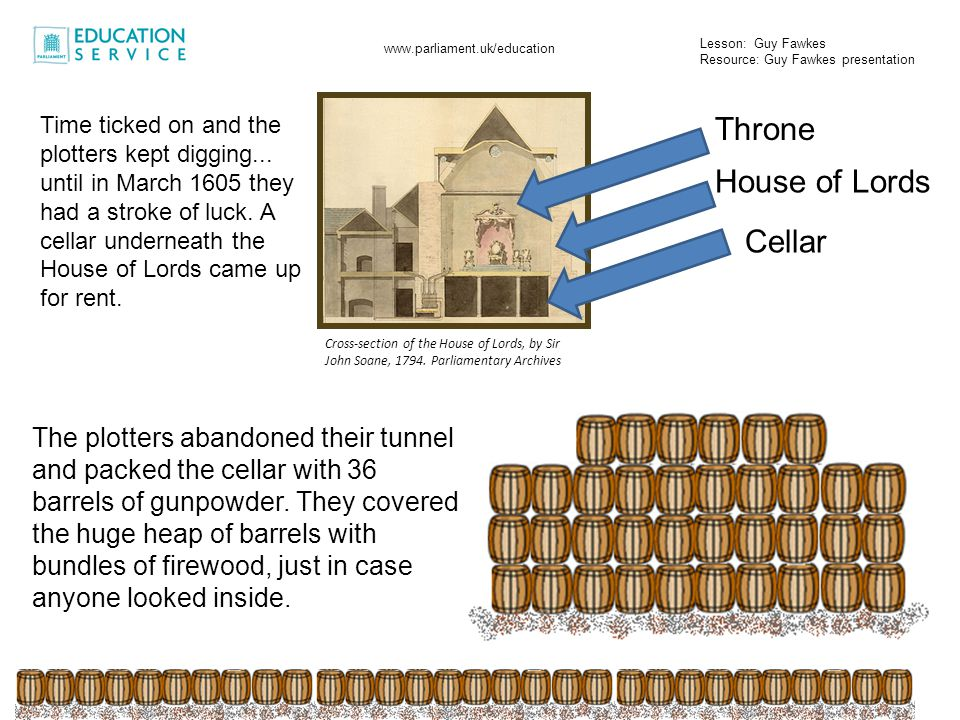 Throne House of Lords Cellar