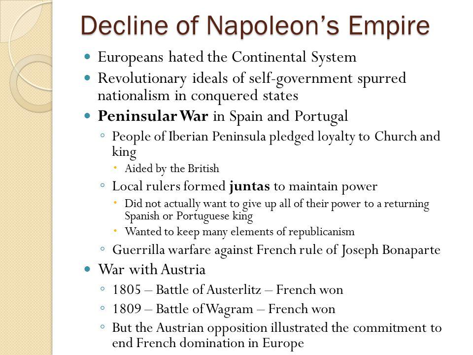 Decline of Napoleon's Empire