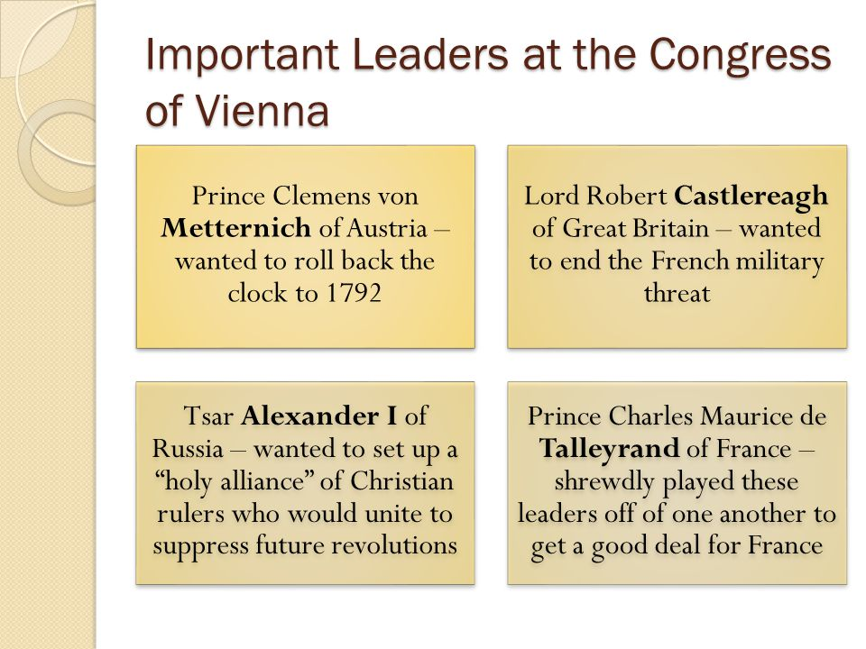 Important Leaders at the Congress of Vienna