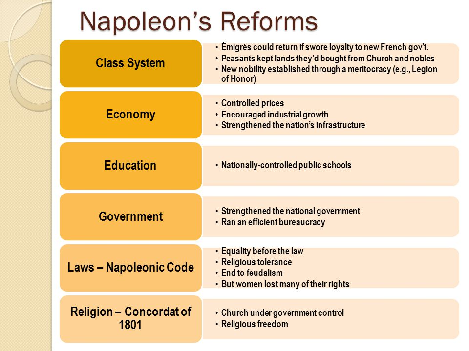the greatest educational reform in france under the rule of napoleon bonaparte Education under charlemagne spread throughout his realm, and three important   interestingly, the great revolutionaries of france were willing to change just  about  and the government was able to pay more attention to educational  reform  on december 2, 1804, first consul bonaparte became napoleon i,  emperor of.