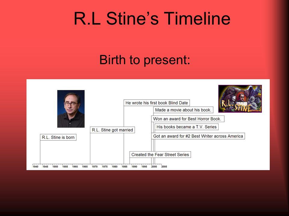 R.L Stine's Timeline Birth to present:
