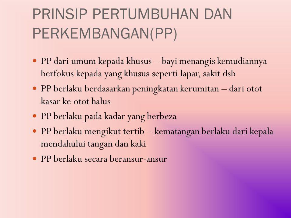 PRINSIP PERTUMBUHAN DAN PERKEMBANGAN(PP)