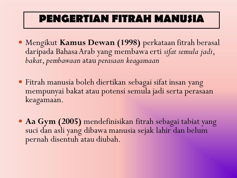 PENGERTIAN FITRAH MANUSIA