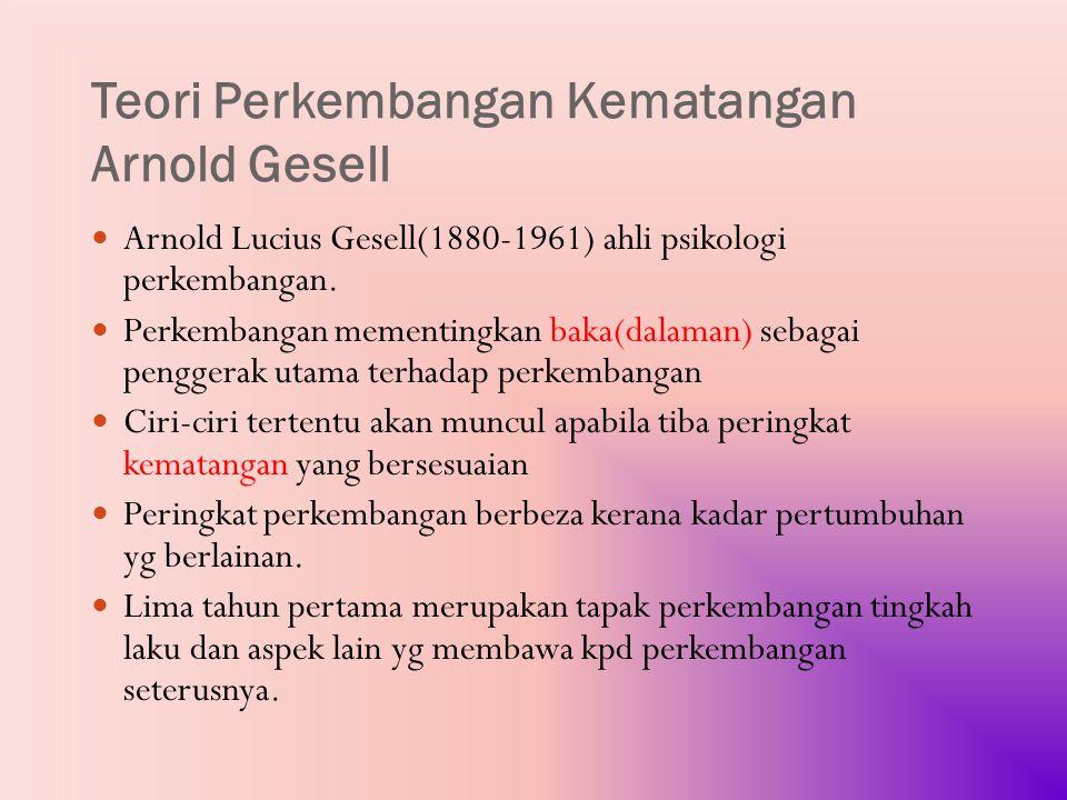 Teori Perkembangan Kematangan Arnold Gesell