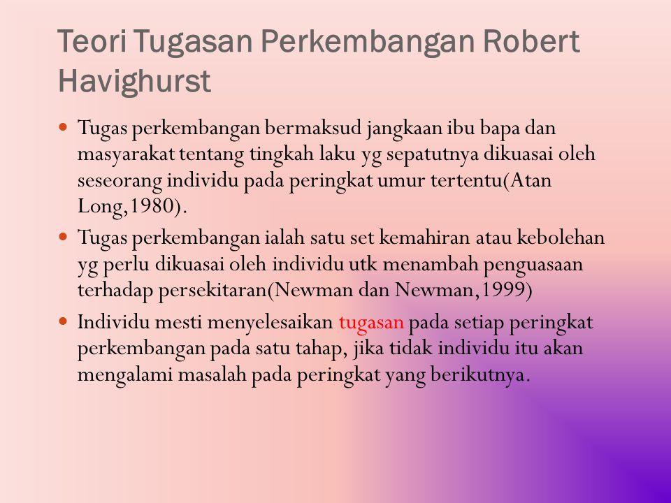 Teori Tugasan Perkembangan Robert Havighurst