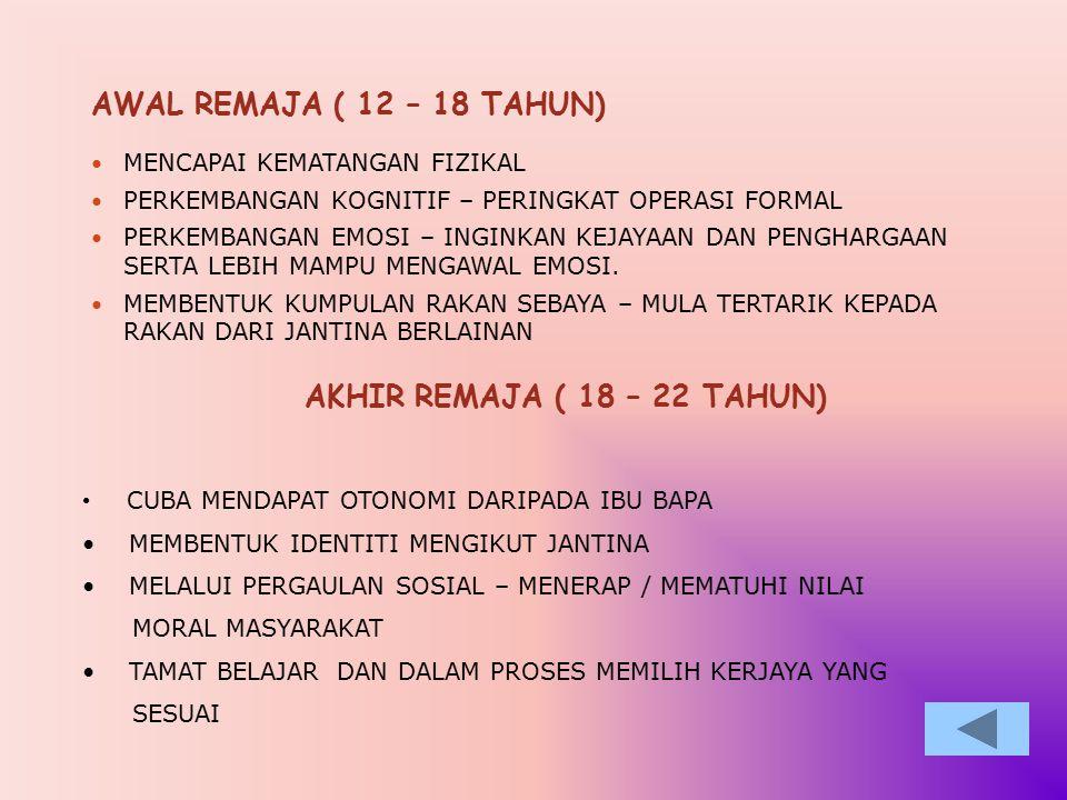 AWAL REMAJA ( 12 – 18 TAHUN) AKHIR REMAJA ( 18 – 22 TAHUN)