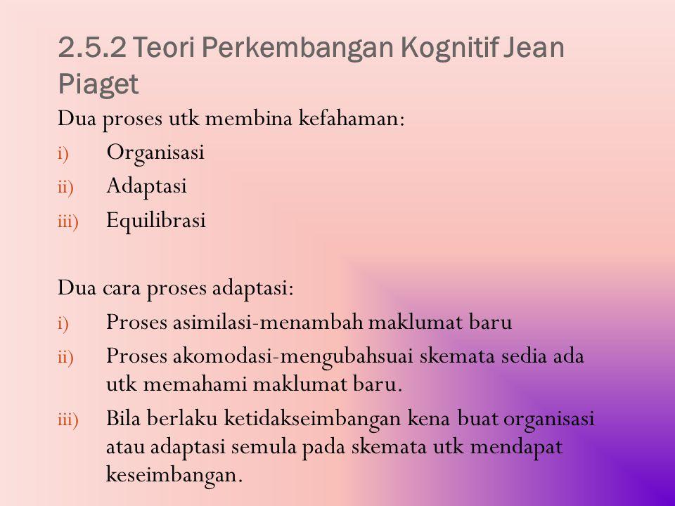 2.5.2 Teori Perkembangan Kognitif Jean Piaget