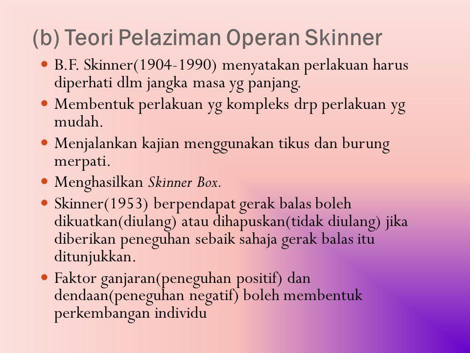 (b) Teori Pelaziman Operan Skinner