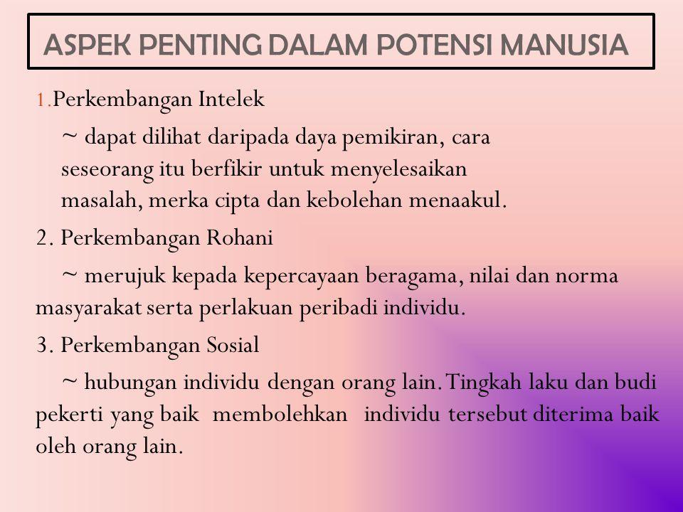 ASPEK PENTING DALAM POTENSI MANUSIA