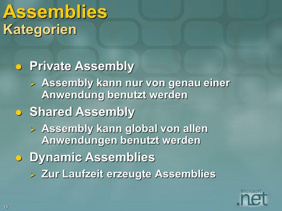 Assemblies Kategorien