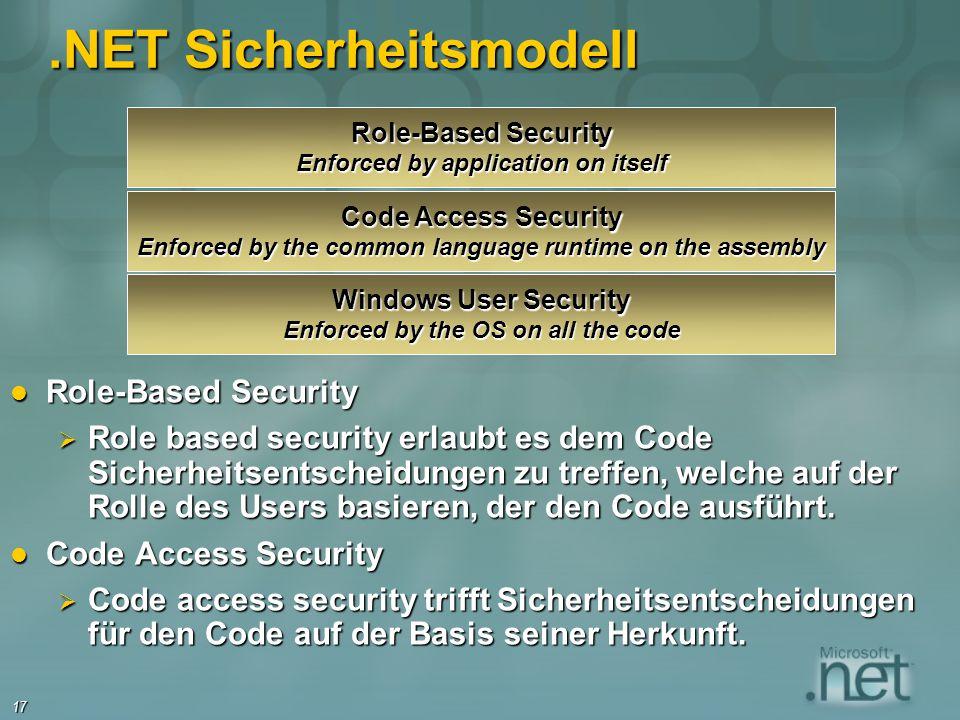 .NET Sicherheitsmodell