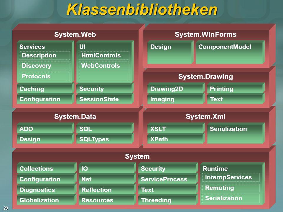 Klassenbibliotheken System System.Data System.Xml System.Web