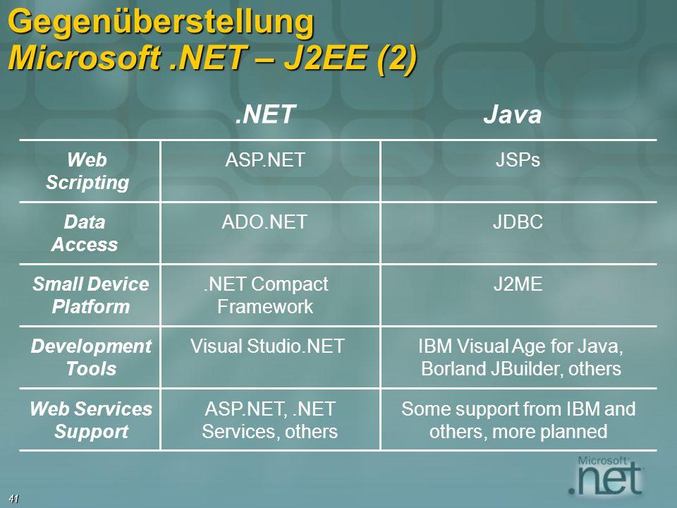Gegenüberstellung Microsoft .NET – J2EE (2)