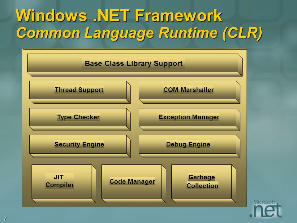 Windows .NET Framework Common Language Runtime (CLR)