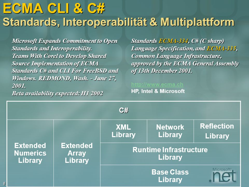ECMA CLI & C# Standards, Interoperabilität & Multiplattform