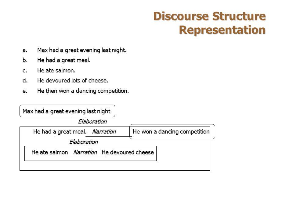 Discourse Structure Representation