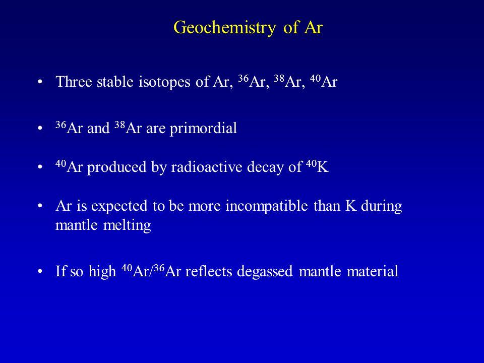 Geochemistry of Ar Three stable isotopes of Ar, 36Ar, 38Ar, 40Ar