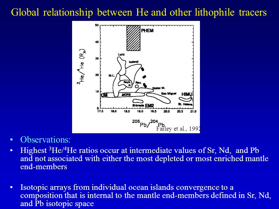 relationship between global and local in The relationship between regional and local species diversity in marine benthic communities: a global perspective jon d witman , ron j etter , and franz smith.