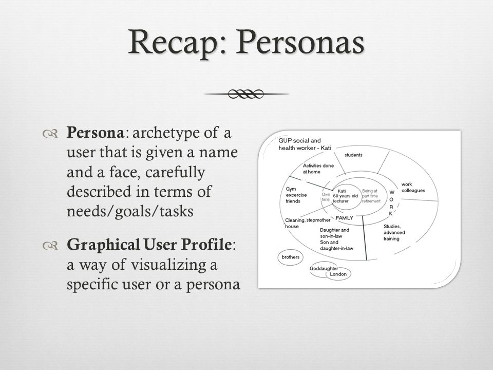 Recap: Personas Persona: archetype of a user that is given a name and a face, carefully described in terms of needs/goals/tasks.