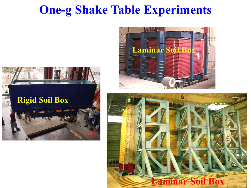 One-g Shake Table Experiments