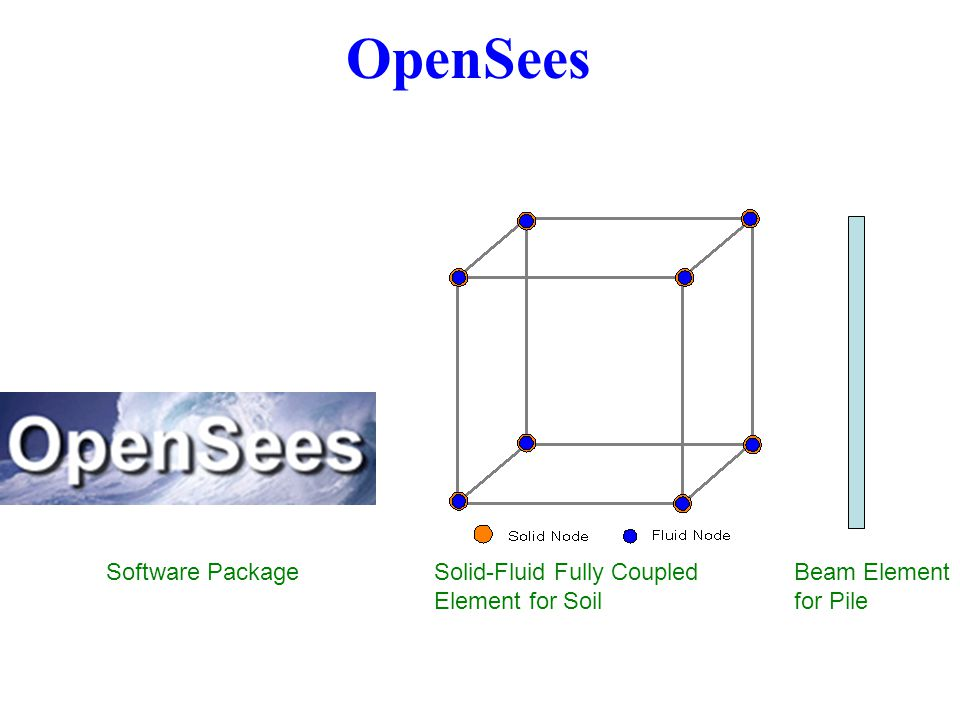 OpenSees Beam Element for Pile